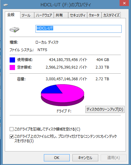 I-O DATA HDD 空き容量