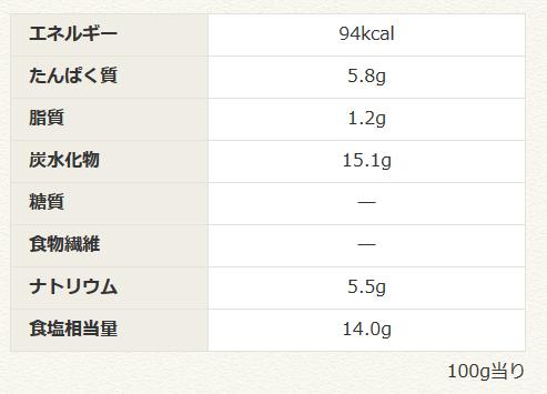 桃屋キムチの素 成分表