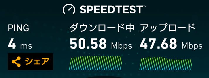 NURO光 Wi-Fi速度