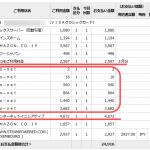 【明細あり】ネット回線をNURO光、スマホを格安SIMにした結果!!!!!