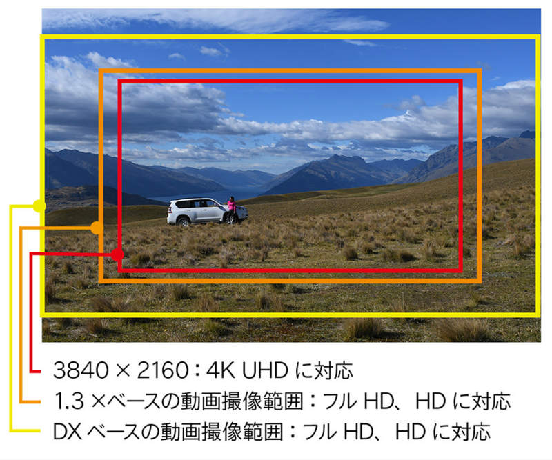 Nikon D7500 4K動画撮影