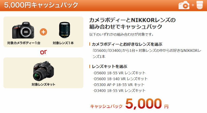 Nikon 秋の大キャッシュバックキャンペーン